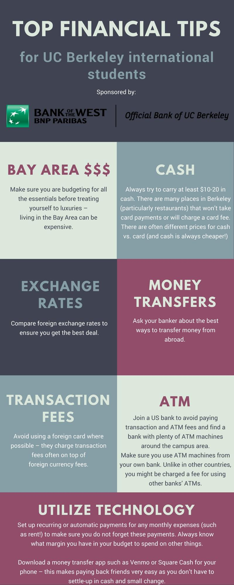 10  financial tips for international students PDF