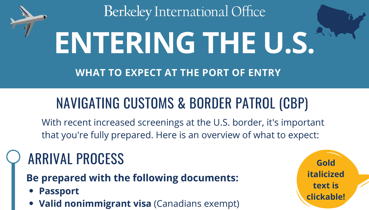 Entry to the U.S. infographic PDF