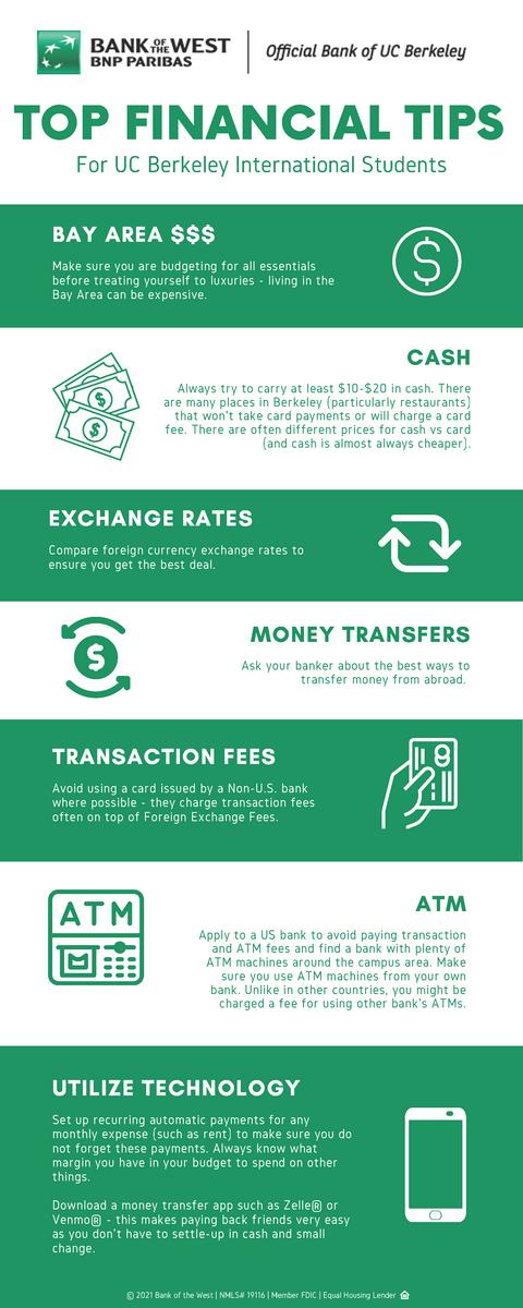 BoTW Top Financial Tips infographic