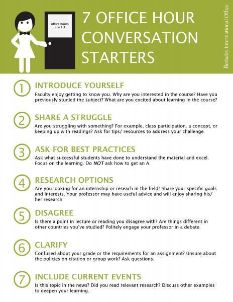 7 Office Hour Conversation Starters | International Office