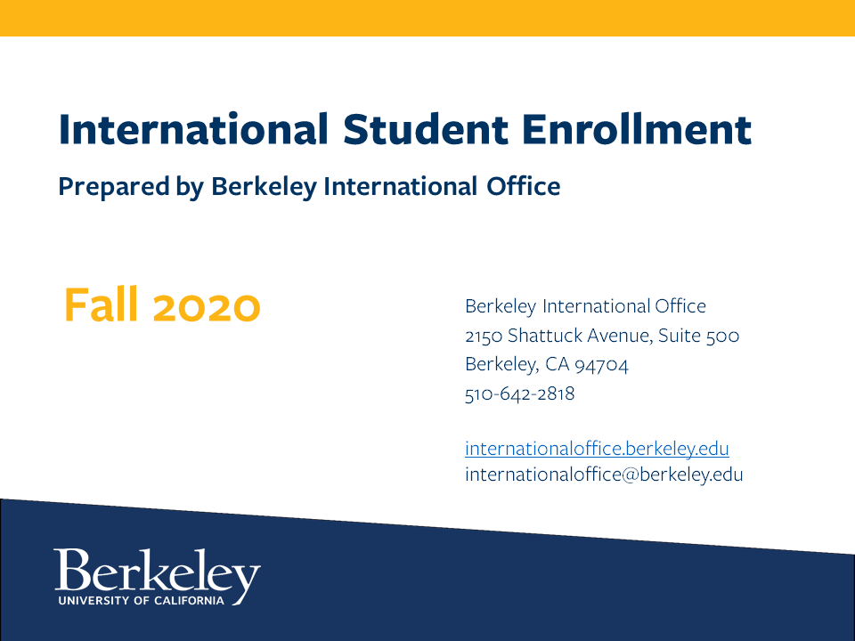 Fall 2020 International Student Enrollment Report